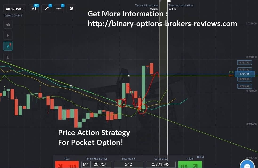 7 Binary Options – Jelek