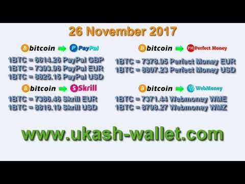 Withdraw Paysafecard and Bitcoin / Litecoin to PayPal, Perfect Money…